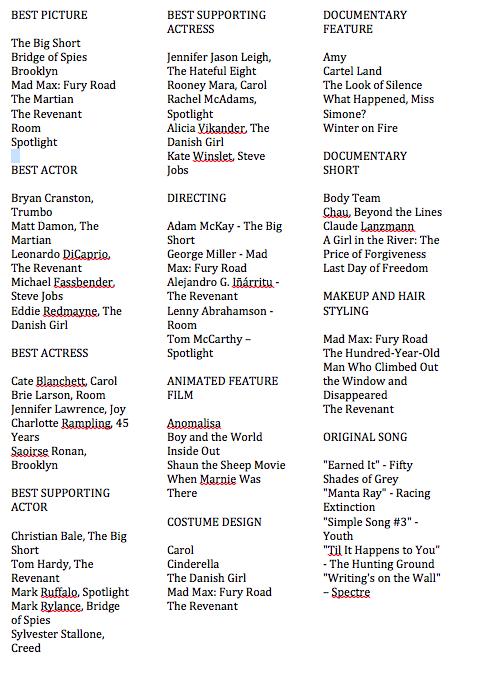 Oscar List